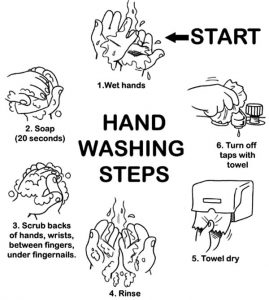 coloring pages hand washing - photo#19